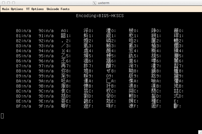 Example of BIG5 HKSCS encoding (display with unifont)